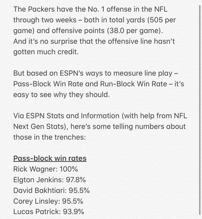 The case for why the O-line should be getting credit for the Packers' fast start (with help from @ESPNStatsInfo):
