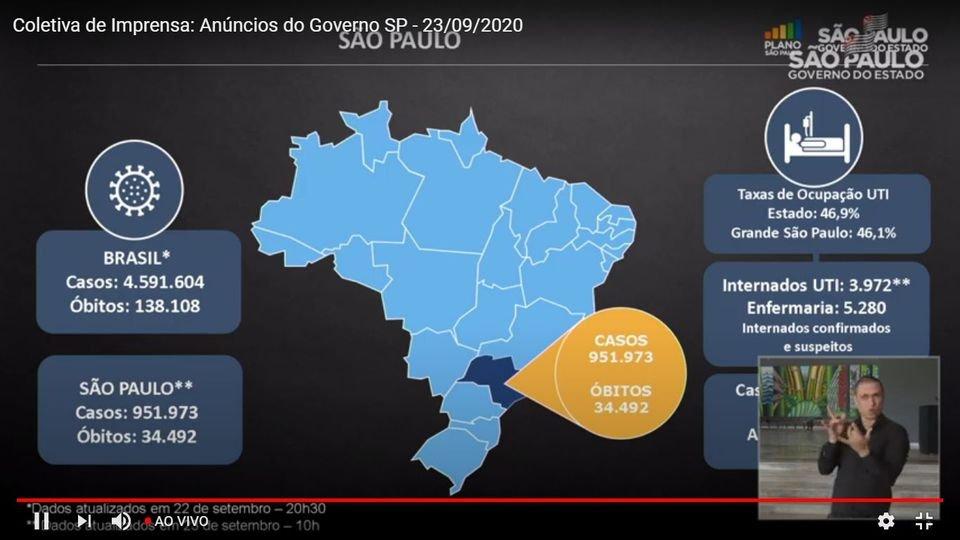 Governo do estado de São Paulo atualiza casos da #COVID19 #jornalistavitor https://t.co/AK1W7JVfFo