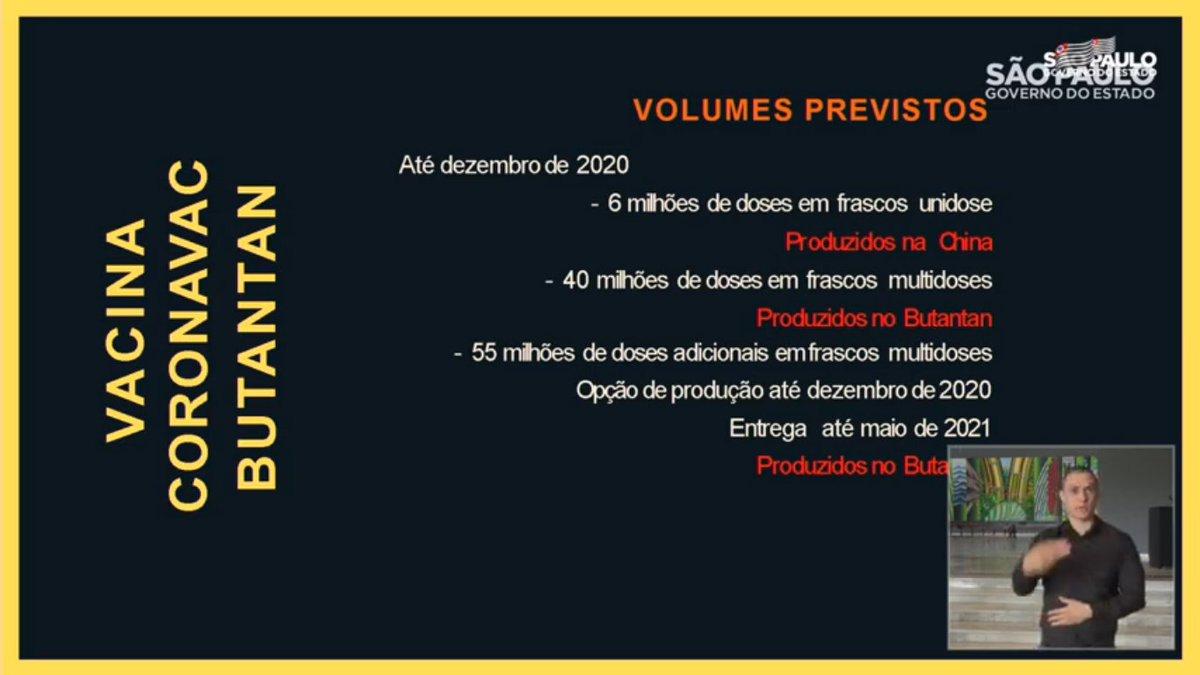Governo do estado de São Paulo atualiza casos da #COVID19 #jornalistavitor https://t.co/IADXZlDd71