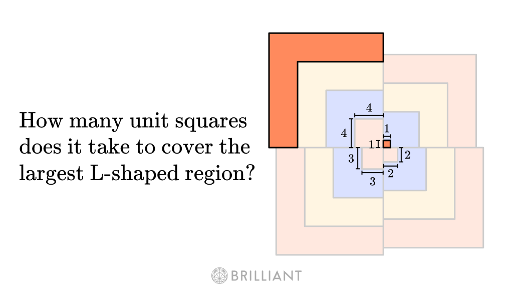 As the squares spiral out from the 1×1 unit square, their sides grow by 1 unit with each new square.   How many unit squares does it take to cover the largest L-shaped region?  A. 96  B. 104  C. 112 D. 120 https://t.co/5pWPsXkWST