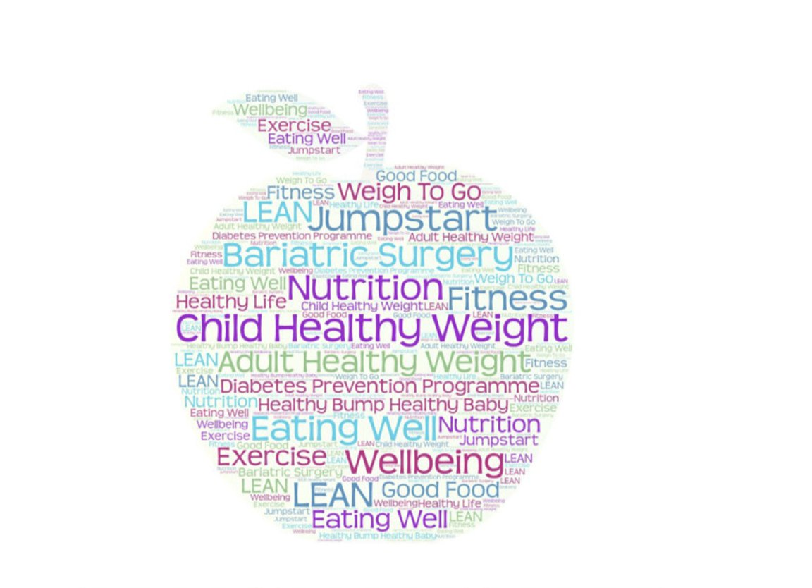 Would you like information to help achieve and maintain a healthy weight for you and your family?   We have a new App for that! Healthy Weight Ayrshire app  For more information ➡️ https://t.co/Ib8vYzHABo https://t.co/fthGgjIVPO