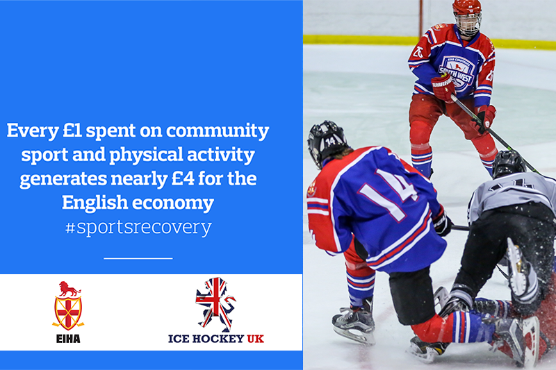 Covid threatens to create a lost generation of sport and activity. We support the call for a Sports Recovery Fund so that our sector can keep people fit and healthy which is a vital part of overcoming this pandemic.  #sportsrecovery   https://t.co/VCyoVogW0Q https://t.co/JuNG3cR33c