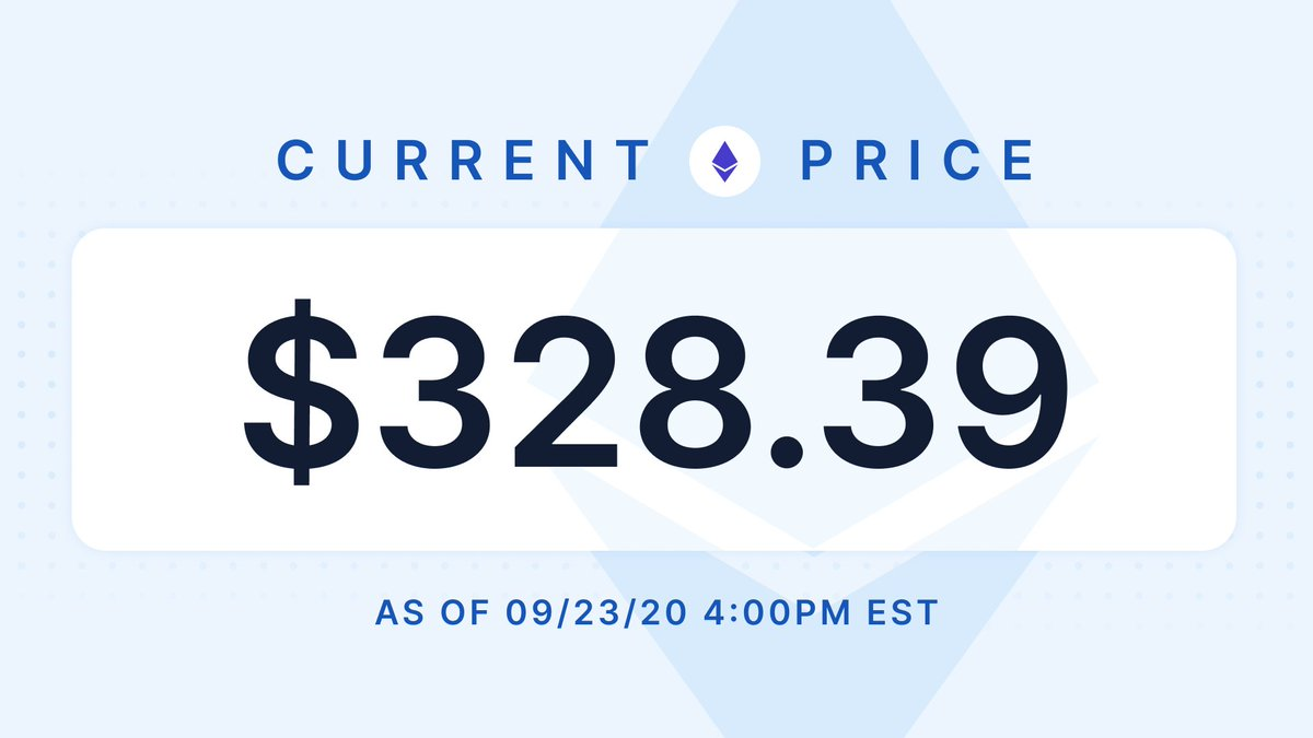 Wednesday's #Ethereum price update https://t.co/FlnX5zv25Z