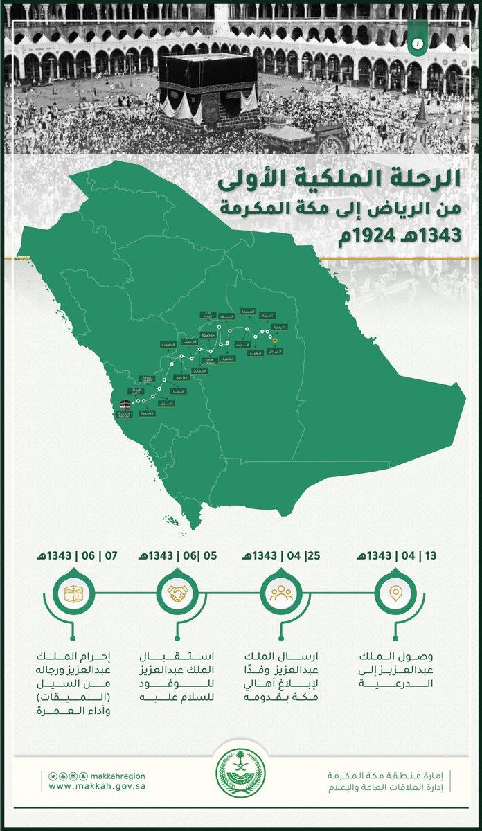 #انفوجرافيك الرحلة الأولى للملك عبدالعزيز بن عبدالرحمن آل سعود (طيب الله ثراه)  من #الرياض إلى #مكة_المكرمة 1343هـ #اليوم_الوطني_السعودي90 https://t.co/xWyBwh64a7