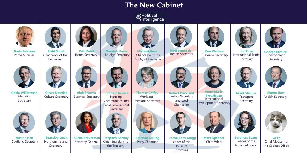 Conservative Pary - Boris Johnson cabinet 2019-  19 males, 7 females, 4 ethnic minority, 22 caucasian MPs.  Labour Party (featuring @campbellclaret) - Tony Blair cabinet 1997  19 males, 5 females, 0 ethnic minority, 24 caucasian MPs.  Sorry. What were you saying Alastair? https://t.co/2zd4M8rIjo https://t.co/xA8lmwv4k3