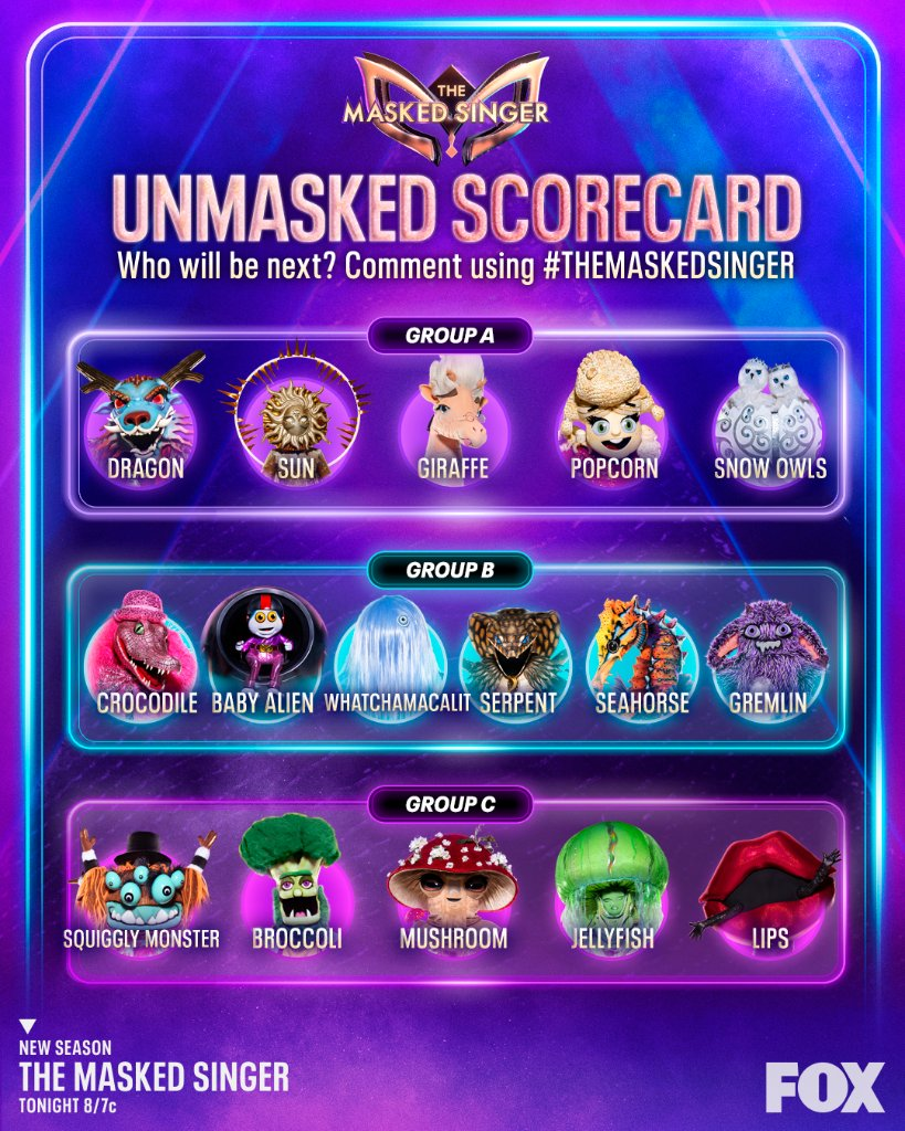 The Masked Singer On Twitter Can You Predict Which Celeb Will Be Unmasked First Catch The Reveal In Themaskedsinger Season Premiere Tonight At 8 7c Https T Co A8qoijlv1c