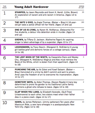 Congratulations @tracydeonn!! #Legendborn debuted on the @nytimes bestsellers list! 🎉 🎉 🎉
