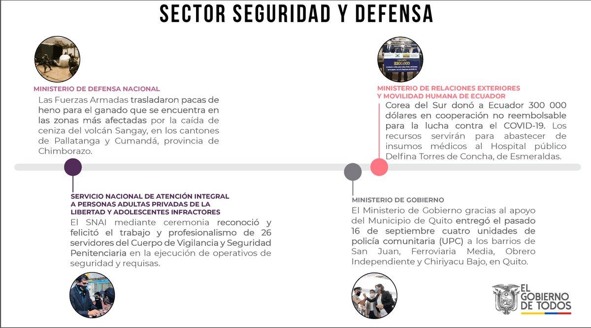 Todos los días el #SectorSeguridad trabaja en beneficio de la ciudadanía y el país. Te contamos las actividades más relevantes del sector seguridad y Defensa. #JuntosEcuador https://t.co/4h09bcXmp5