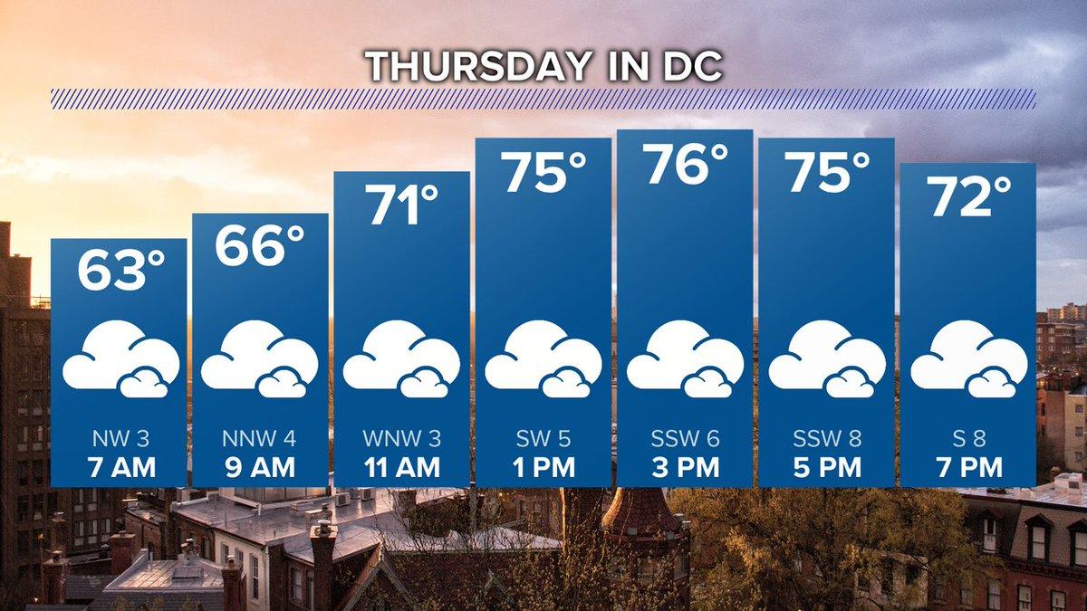 Looks quite cloudy on Thursday, but still warm. https://t.co/KUHKNnr3Cp @wusa9 @hbwx @TenaciousTopper @MiriWeather #DCwx #MDwx #VAwx #WUSA9Weather #WashingtonDC https://t.co/abyMRLjAsH