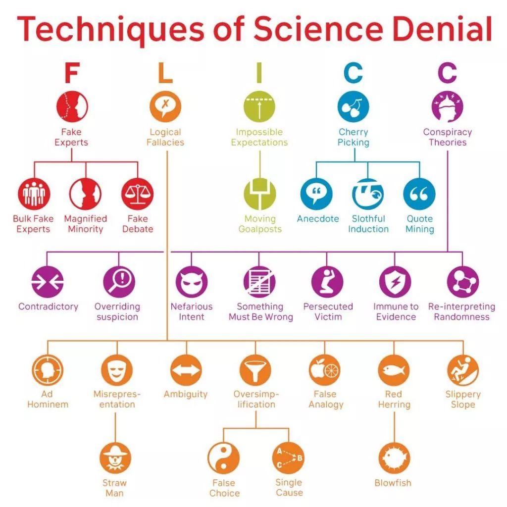#ScienceIsReal #ScienceMatters https://t.co/IK44nLFqOx https://t.co/TElEUZ5lhb