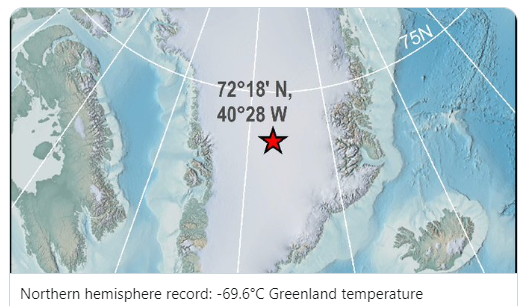 #For #information purpose:  #WMO has recognized a new #Northern Hemisphere #low #temperature record of -69.6°C in #Greenland.    #It #eclipses the -67.8°C recorded in 1892 in Russia's #Verkhoyanksk.   #Courtesy: @WMO & @RMetS https://t.co/xtEIUwpZO1