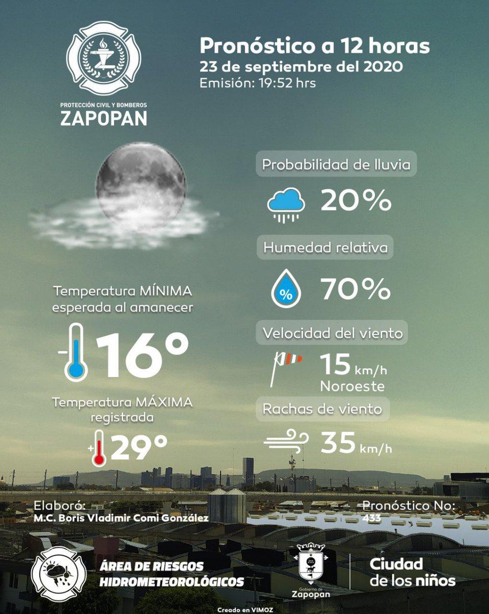Bajo potencial de lluvias para #Zapopan durante la noche. Viento moderado soplará desde el Noroeste con ambiente agradable durante la madrugada. https://t.co/1wfHpGyFP1