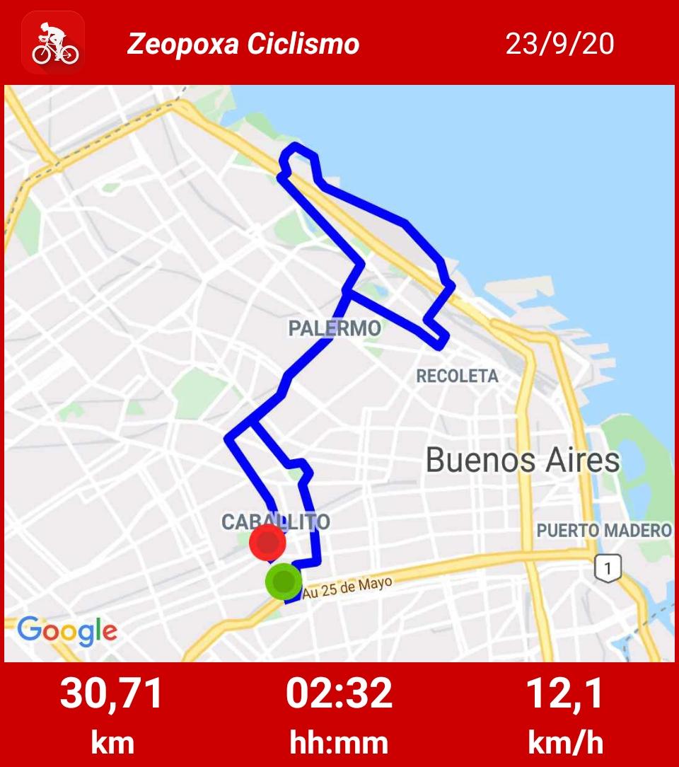 RT TodoFierro: RT d_panelo: Volvimos!!!!! Que lindo volver a manejar mi #bicicleta. Valió la pena el esfuerzo 🚴🏻🚴🏻🚴🏻🚴🏻🚴🏻🚴🏻🚴🏻 https://t.co/SXxqk27NSn