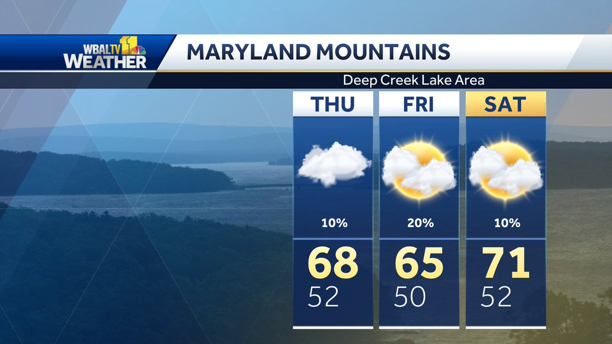 The 3-day forecast for the mountains in Garrett County, MD. #mdwx https://t.co/BqlrDvOaYQ