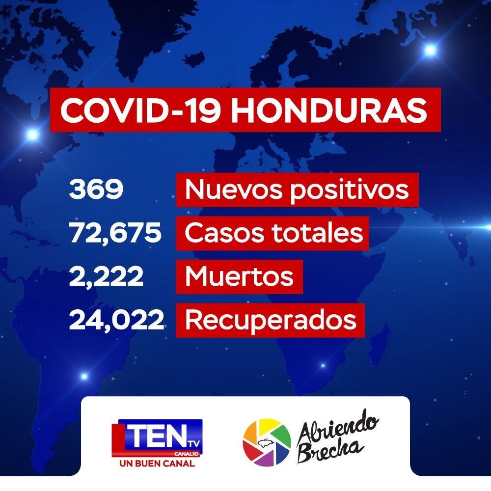 #COVID19 #Honduras  #QuedateEnCasa #QuedaTENcasa https://t.co/b75rXdmyLj