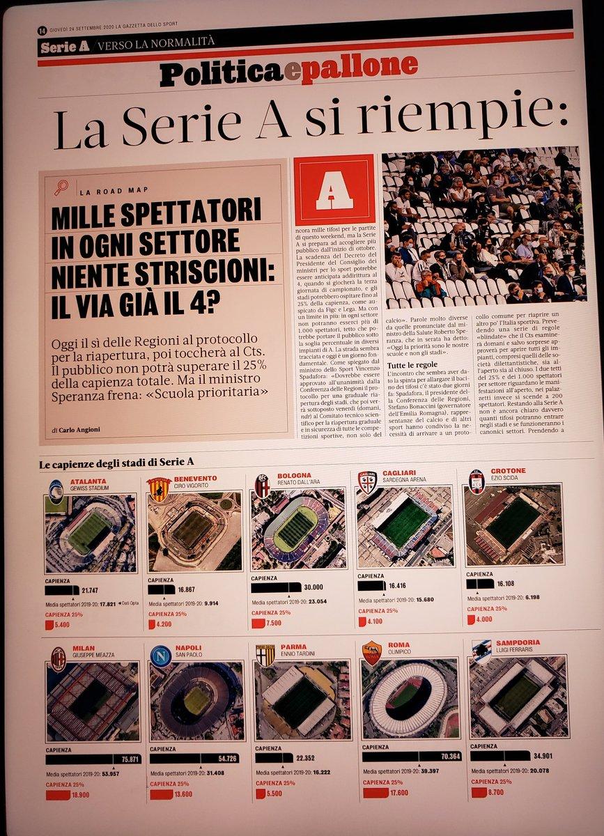 A partir de Octubre podrán ingresar el 25% a los estadios de Italia. #SerieA https://t.co/17ZvrmBTTZ