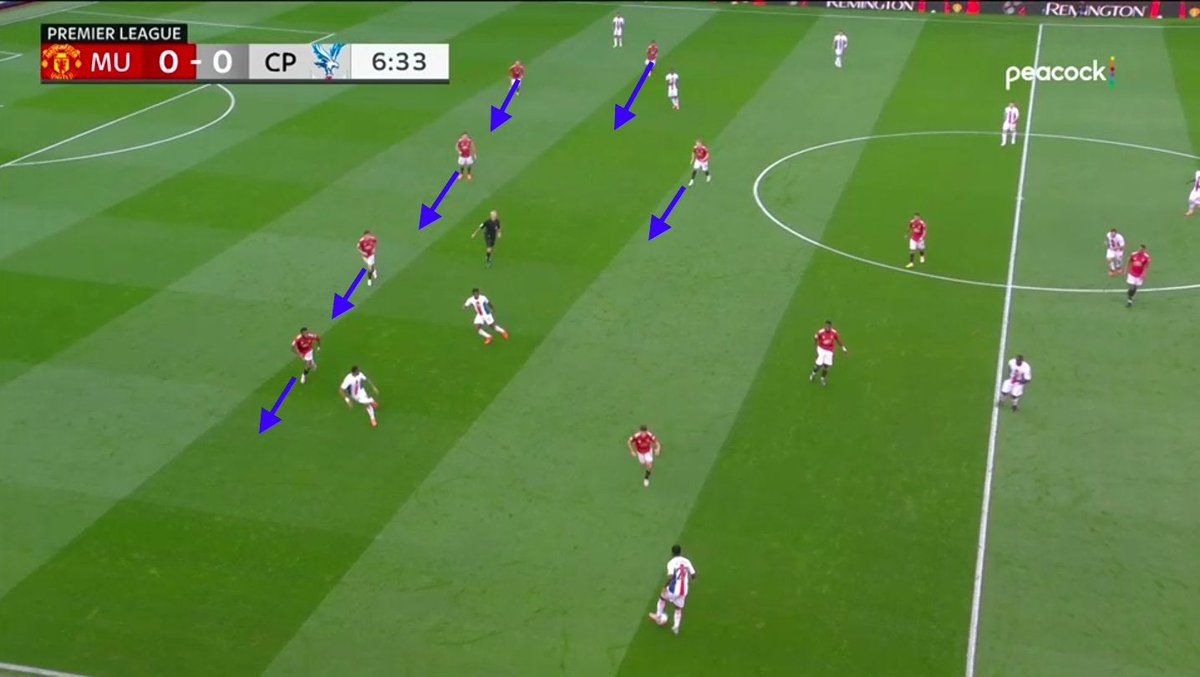 Defensive Breakdown of Manchester United 0 - 1 Crystal Palace https://t.co/L1R7VPByUA #UtdTalk #United #ManUTD #ManchesterUnited https://t.co/amYjNjoI8q