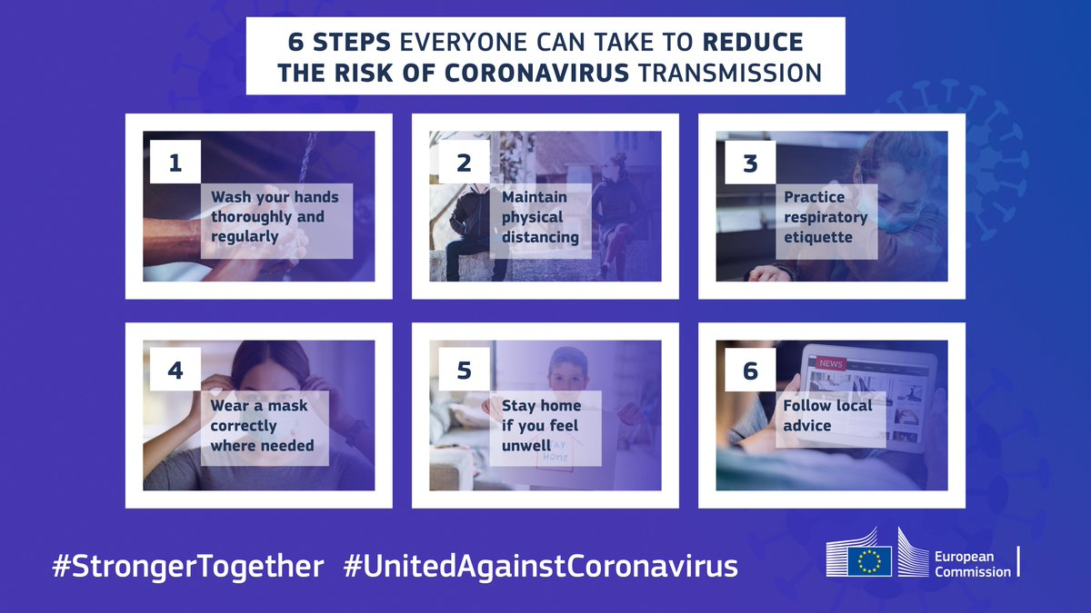 """On an individual level, we must all continue to keep physical distancing, wear face masks when this is not possible, take care of hand hygiene, try to meet in person only within a """"social bubble"""" of relatives and friends & stay home when feeling sick  #UnitedAgainstCoronavirus https://t.co/8Og0giywu5"""