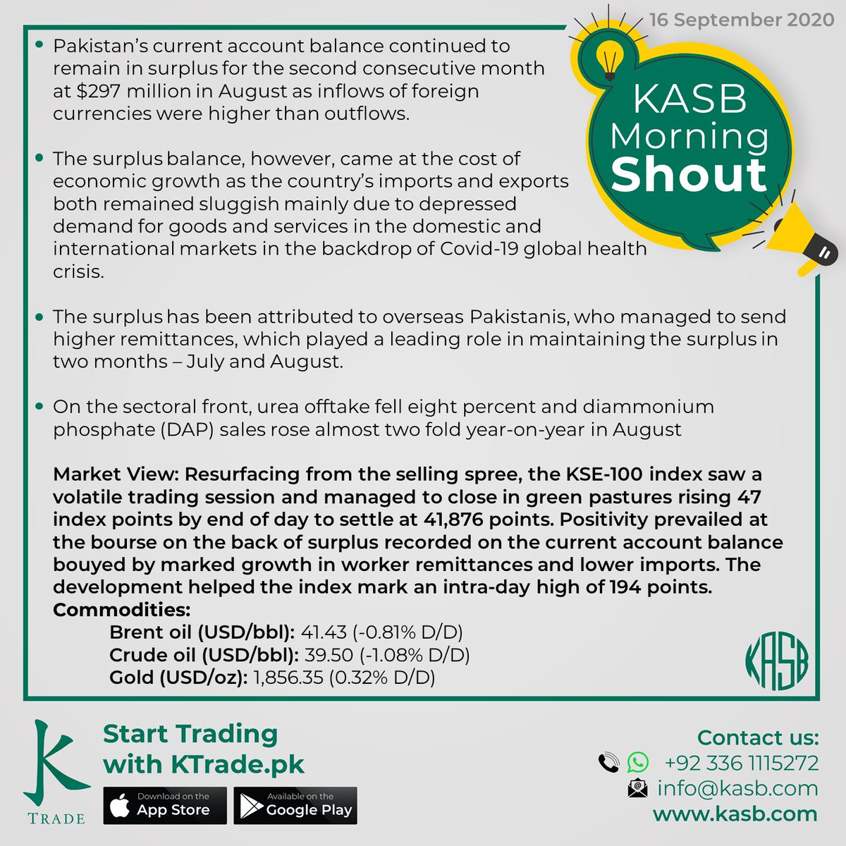 KASB Morning Shout: Our views on today's news #kasb #smartinvesting #psx #stockmarket #KTrade #onlinetrading #pakistaneconomy #imrankhan #sbp #inflation #kse100 #brokeragehouse #psxstocks #marketupdate #emergingmarkets #frontiermarkets #news #morning #today #views https://t.co/DyL5RJTfjQ