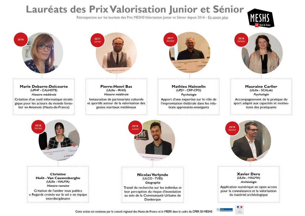 """Prix Valorisation MESHS 2020 : le dépôt des candidatures est ouvert jusqu'au 28/09 minuit ! Découvrez les lauréat(e)s des précédentes éditions et le témoignage de C. Hoët-Van Cauwenberghe @HALMA_ULille @univ_lille @CNRS_HdF, lauréate 2018""""@hautsdefrance https://t.co/kKOvSQzHzS https://t.co/YFH1fITe2D"""
