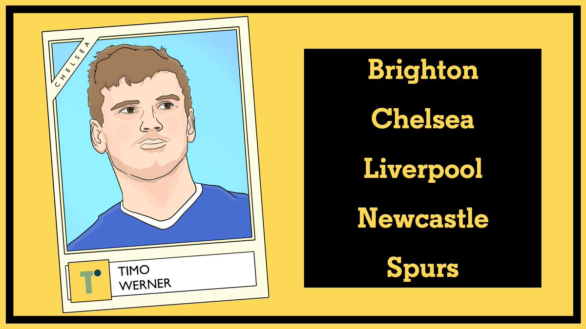 Pod: Brighton, Chelsea, Newcastle, Liverpool, Spurs  Listen to @JM_Devine , @sebSB & @AFHStewart as they discuss how Lamptey has taken his career into his own hands, how Newcastle score goals, Jordan Henderson's killer passing, and more.  Listen: https://t.co/hJ8jCg4T82 https://t.co/UjOj7AK94v