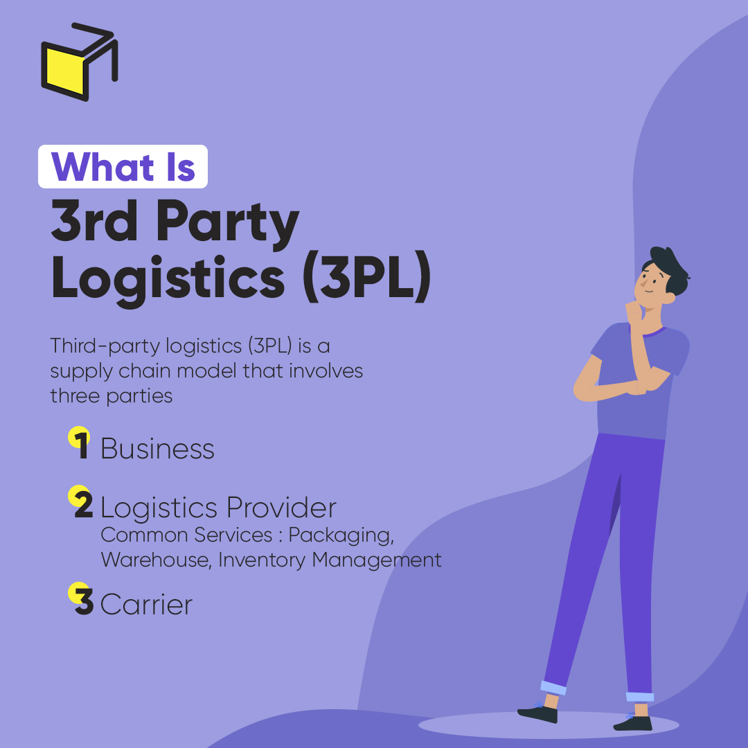 🕶🧢 A 3PL can scale and customize services to match customers' requirements based on their strategic needs to move, store, and fulfill goods and materials. . #ElseStorageAndFullfilment #warehousingsolutions #transport #freight #trucking #trucks #logistics #warehouse #speed # ... https://t.co/5GkXWTetyi