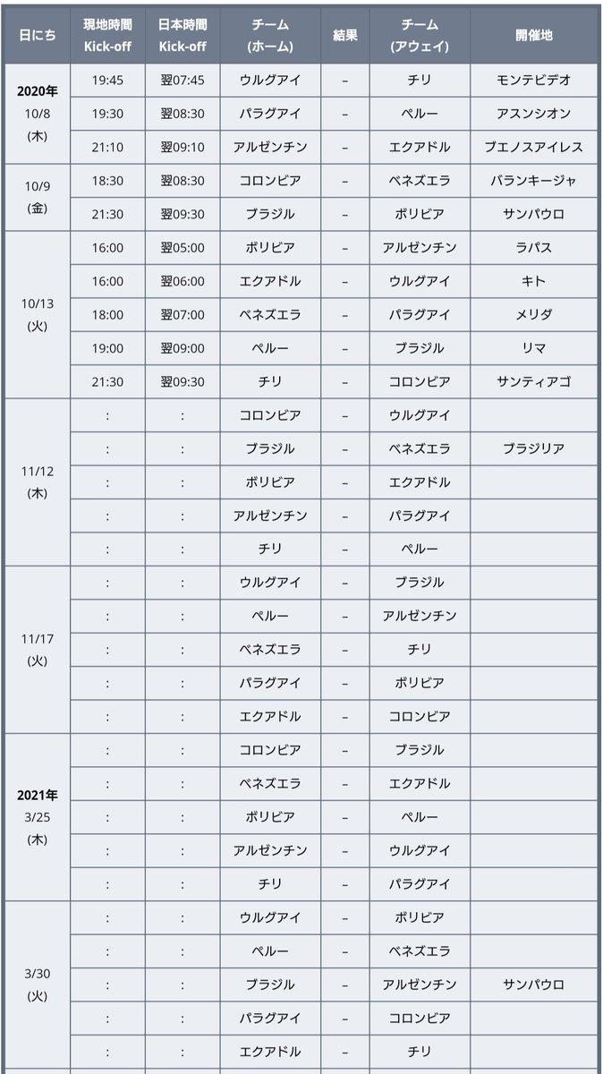 test ツイッターメディア - 2022年カタールW杯南米予選、初戦と第2戦の全試合キックオフ時間が決定!  すべて日本時間で朝5時~9時半の間のキックオフです。  ✅第1節 日程 ※日本時間キックオフ 10/9(金) 7:45🇺🇾🆚🇨🇱 8:30🇵🇾🆚🇵🇪 9:10🇦🇷🆚🇪🇨 10/10(土) 8:30🇨🇴🆚🇻🇪 9:30🇧🇷🆚🇧🇴 https://t.co/kOc4QQAv2k  #カタールW杯 #南米予選 https://t.co/rX0dDNJElv