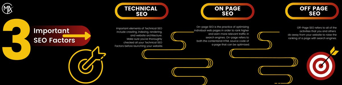 Are you starting with SEO? Not sure where to begin? Here are the 3 IMPORTANT SEO Factors that no marketer should miss.   #marketaid #marketaidmedia #pune #digitalmarketing #seo #SearchEngineOptimization #searchengine #technicalseo #onpage #offpage https://t.co/dWnQjljeAR