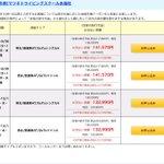 車の合宿免許、GoToトラベルを使えば13万円ぐらいで免許取得できるぞ!