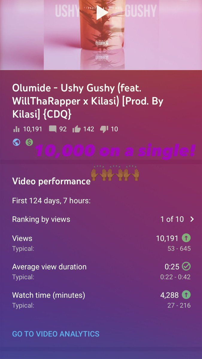 10,000 on a single 🙌🏾 - keep streaming #UshyGushy   https://t.co/BB4WlVIlhm https://t.co/VctQuc1ve6
