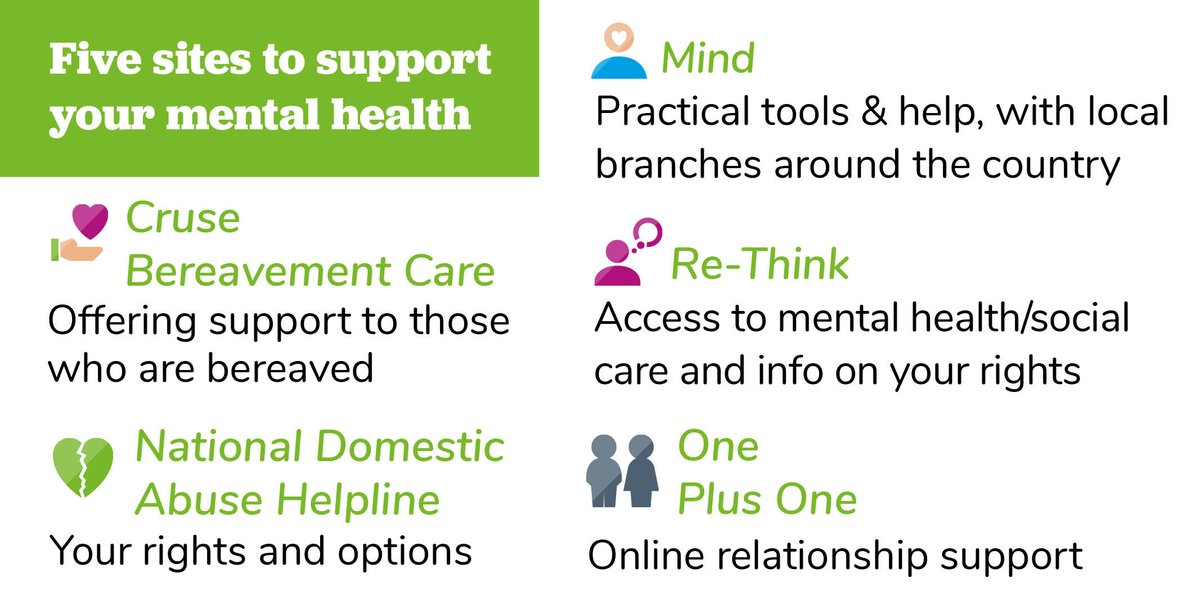 Many of us are struggling with our mental health right now. That's understandable - a lot of the things that help us to cope (family, friends, hobbies) have been taken away. Don't be afraid to reach out for help. Here are 5 organisations that are ready to support you. #COVID_19UK https://t.co/eqpIQkqwbo