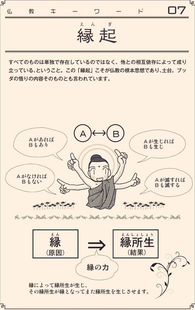 仏教 縁起