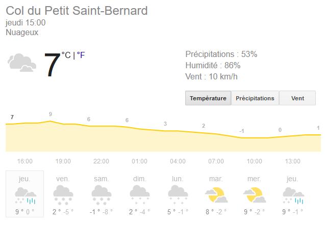 petit regard rapide sur la #meteo au col du Petit St Bernard pour les jours à venir 🥴🥴🥴 #trailrunning 60 km #trailer #TPSB @TPSTRAILS @bourgstmaurice https://t.co/OJtKmeetd8