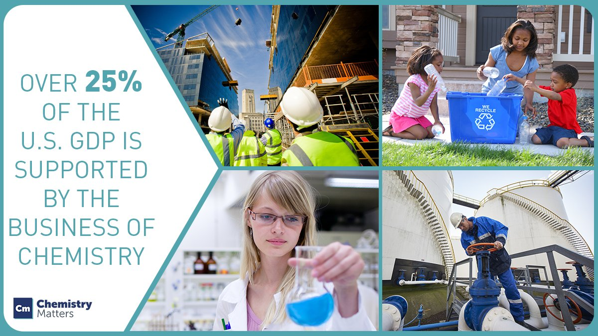 The business of chemistry supports over 25% of the U.S. GDP! https://t.co/jD0lslrIrC