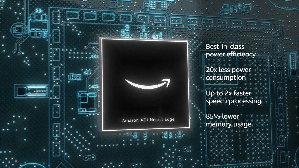 Amazon's AZ1 Neural Edge processor will make Alexa voice commands even faster