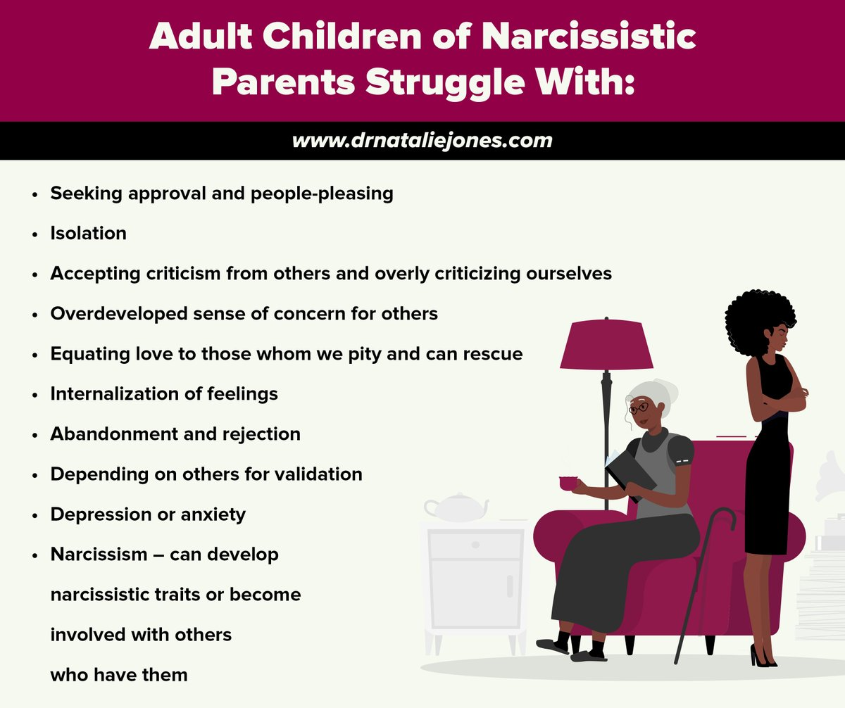 #narcissisticparenting #narcissisticfamilies #NPD #family #parent #dysfunction #toxic #unhealthy #love #criticism #cynic #isolation #depression #struggle #approval #narcissisticabuse #drnataliejonespsydlpcc https://t.co/U7fQJd0kSl