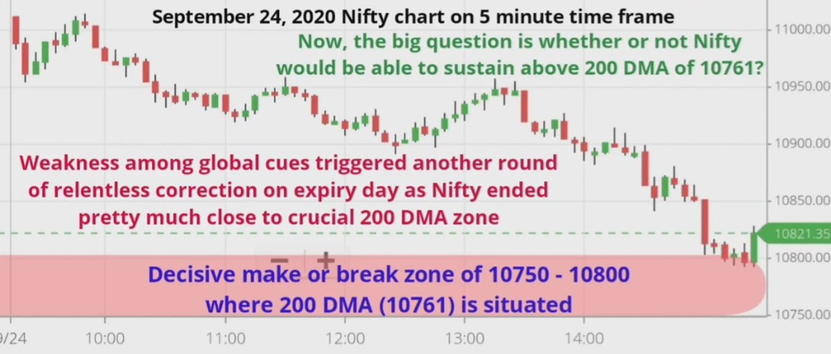 Nifty target for tomorrow. Click on below link to read full report. SUBSCRIBE TODAY FOR FREE!! #Nifty #nifty50 #banknifty #NiftyBank #Niftyfutures #sensex #nse #bse   https://t.co/3GH0hepMqp https://t.co/t8oAXmHke2