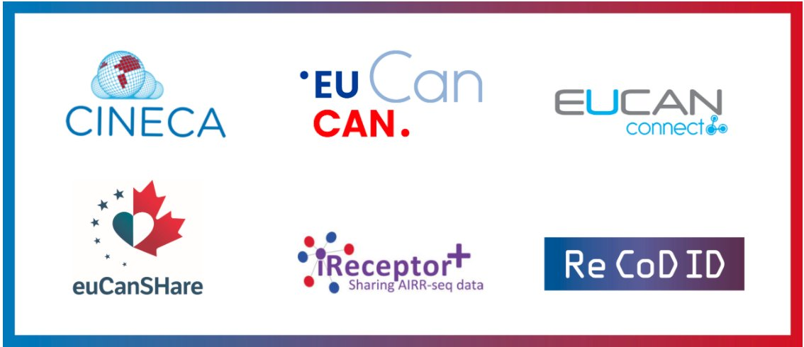 The first newsletter of the EUCAN Group has been sent! With the latest news from all EUCAN projects @CinecaProject @ireceptor_plus @euCanSHare @ReCoDID2 Read the newsletter - https://t.co/K6pJ0sQkS2 https://t.co/ZawjPTsSID