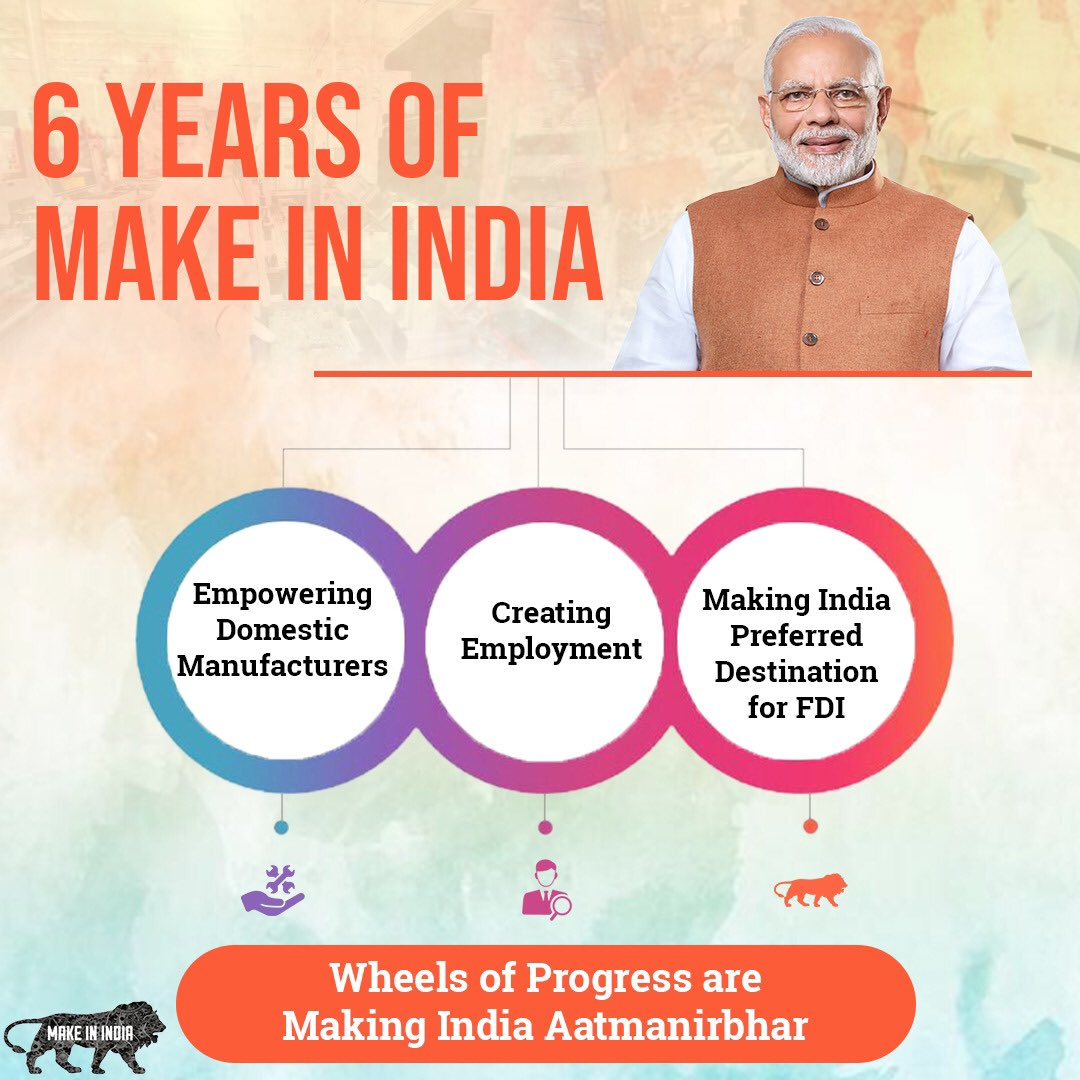 Launched by PM @NarendraModi ji in 2014, #MakeInIndia completes 6 years today.  Through this initiative, India has emerged as a preferred destination for investment, created employment opportunities for our youth & is making the nation Aatmanirbhar https://t.co/d2spb5vcN5