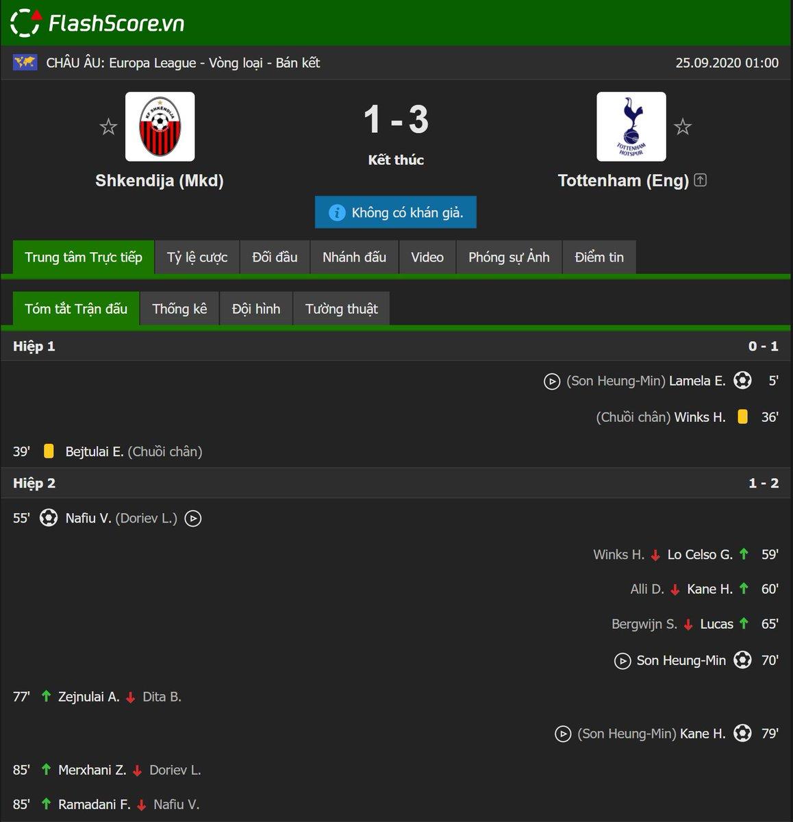 Son Heung Min tiếp tục bay cao với 1 bàn thắng và 1 kiến tạo, giúp Tottenham thắng Shkendija với tỉ số 3-1, từ đó vượt qua vòng loại thứ 3 của Europa League! https://t.co/MnYP2gXyOw