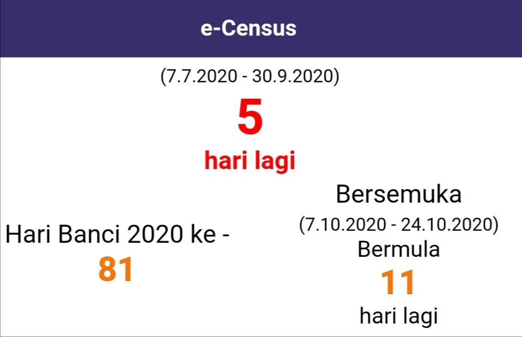 5 hari lagi sebelum Fasa pertama Banci Malaysia 2020 secara dalam talian (e-census) berakhir. Ayuh semua kita laksanakannya. Untuk keterangan lanjut, layari https://t.co/7I47Grjnvo sekarang.  #DOSM #Banci2020 #MenghitungMalaysia #MyCensus2020 #KPDOSM https://t.co/M3PdyLeKAs