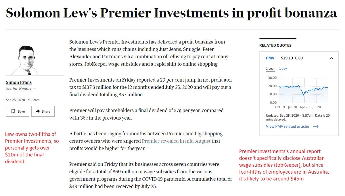 In March, billionaire Solomon Lew tearfully called Frydenberg to ask the govt to introduce JobKeeper https://t.co/wcMdCxcuuy. His firm got around $45m in JobKeeper. It just announced huge profits & $57m dividend. Lew will personally get over $20m. https://t.co/B2rnhYGXEP #auspol https://t.co/HyEK5zLnjq