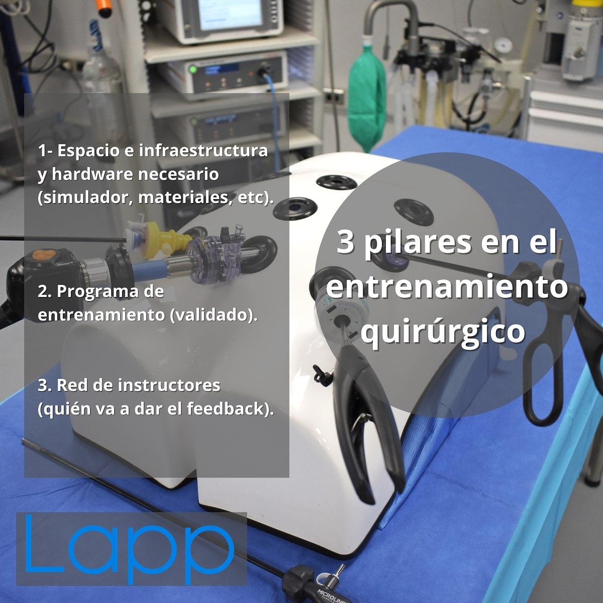 Estos son los tres pilares para lograr un entrenamiento de simulación quirúrgica correcta y completa.  La simulación hace al maestro 🤓💻  #LAPP #Laparoscopia #Entrenamiento #Educación #Cirujano #Cirugia #Chile https://t.co/Pwc90WaA16