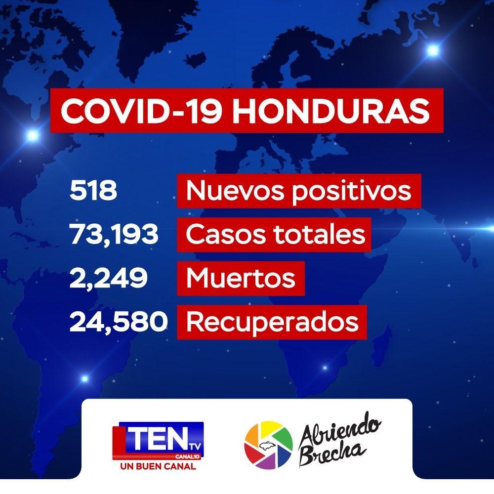 #COVID19 #Honduras  #QuedateEnCasa #QuedaTENcasa https://t.co/bK5tMnaDpT