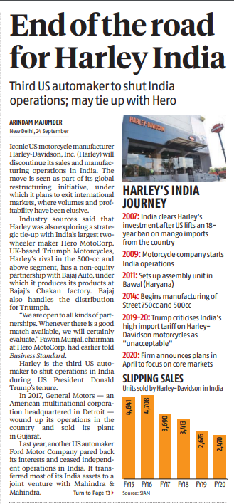 End of the road for Harley India  #Auto #motorcycle #bike #MNC #tarrifs #taxes #exit @ari_maj  Third US automaker to shut India operations; may tie up with Hero https://t.co/jfSm2nz2Uz