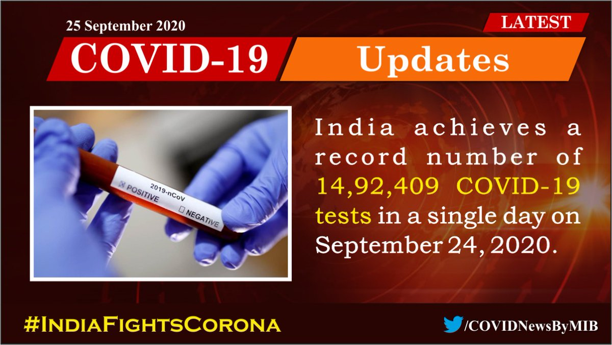 #COVID19 Updates:  India achieves a record number of 14,92,409 #COVID19 tests in a single day on September 24, 2020.  #StaySafe #IndiaFightsCorona https://t.co/mexQ2kJX69