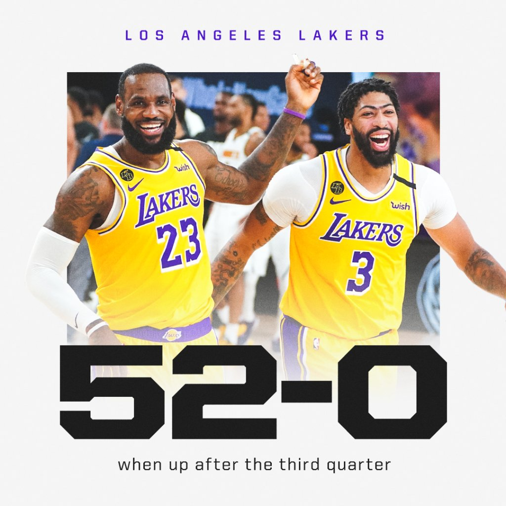 The Lakers are 52-0 this season when leading going into the 4th quarter 😳  That's the best record ever in the shot clock era. (via @EliasSports) https://t.co/8COd3oYRhj