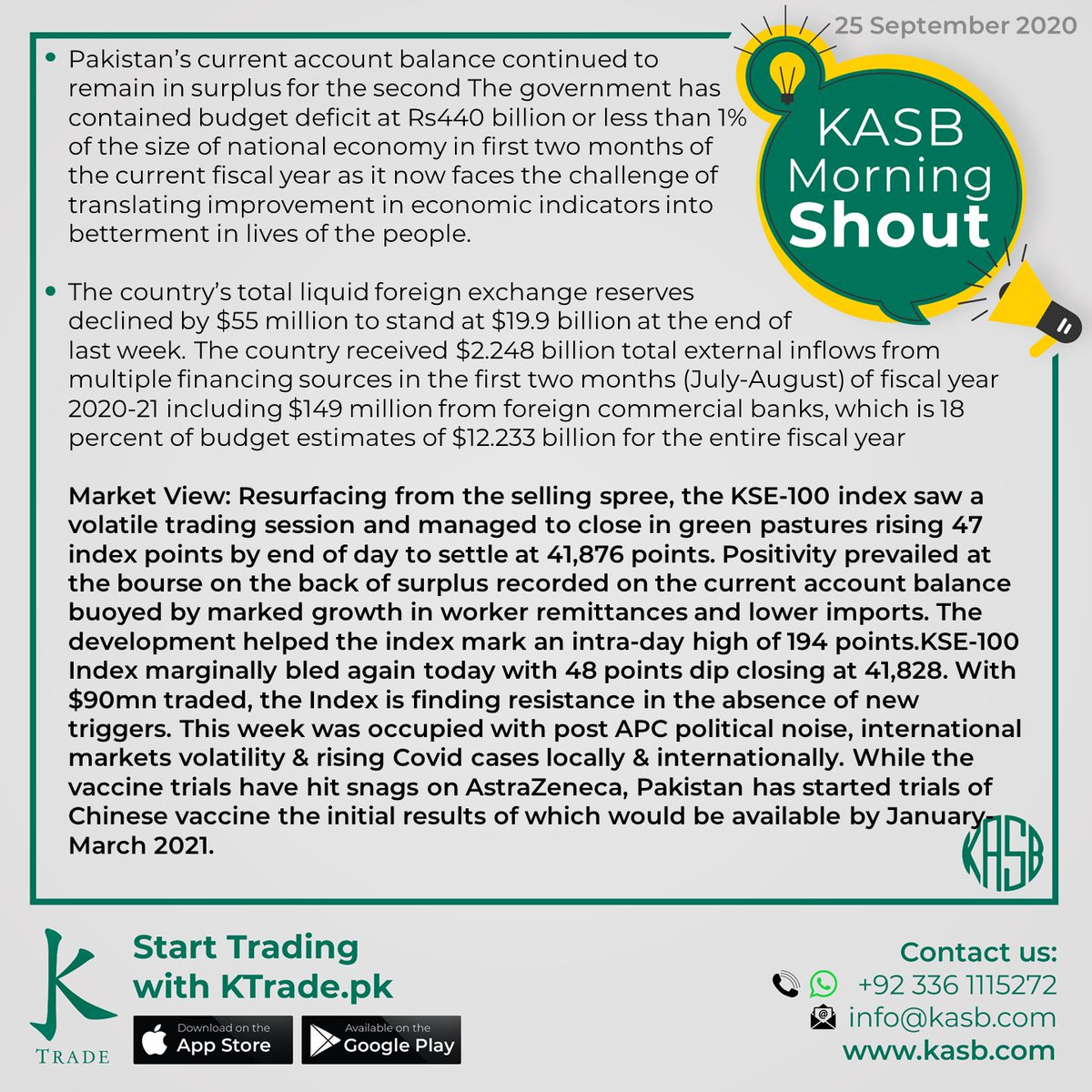 KASB Morning Shout: Our views on today's news #kasb #smartinvesting #psx #stockmarket #KTrade #onlinetrading #pakistaneconomy #imrankhan #sbp #inflation #kse100 #brokeragehouse #psxstocks #marketupdate #emergingmarkets #frontiermarkets #news #morning #today #views https://t.co/rXtAuB4wS7