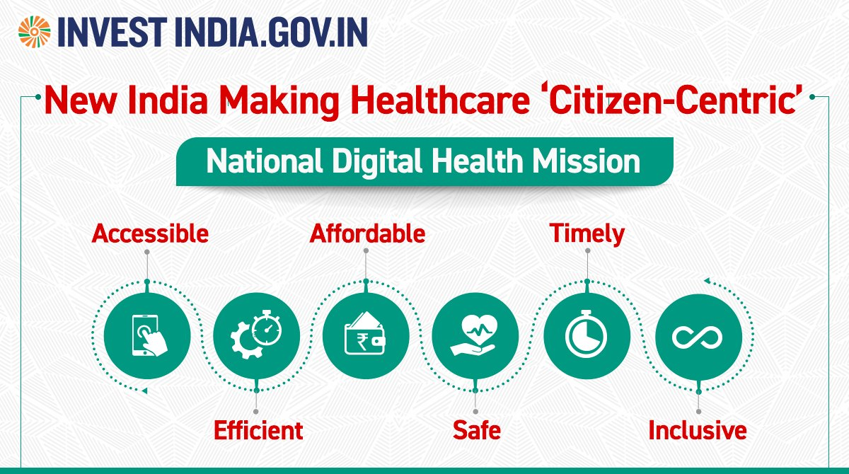 #TransformingLives   #NationalDigitalHealthMission – A digital ecosystem to support efficient management of universal health coverage.  Explore here 👉 https://t.co/tqei7iUlJm   #InvestIndia #AyushmanBharat @MoHFW_INDIA @AyushmanNHA @drharshvardhan https://t.co/YOdfsEl2fb