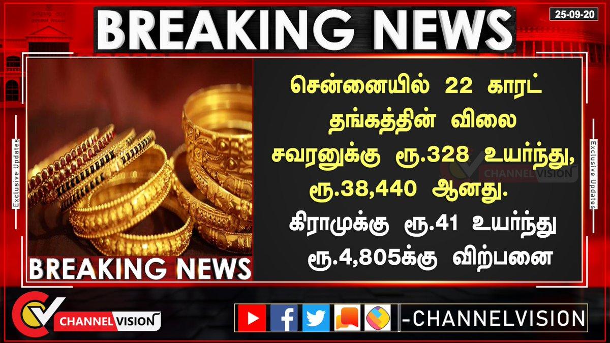 #BREAKINGNEWS   * சென்னையில் 22 காரட் தங்கத்தின் விலை சவரனுக்கு ரூ.328 உயர்ந்து, ரூ.38,440 ஆனது.    * கிராமுக்கு ரூ.41 உயர்ந்து ரூ.4,805க்கு விற்பனை.  #Chennai #GoldPrice #GoldRate #GoldPriceinChennai https://t.co/RKs91UVeDb